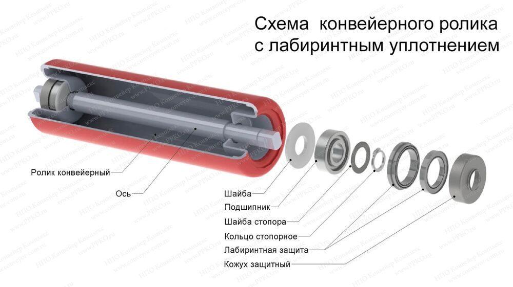 Ролик для конвейера железо на транспортер т4